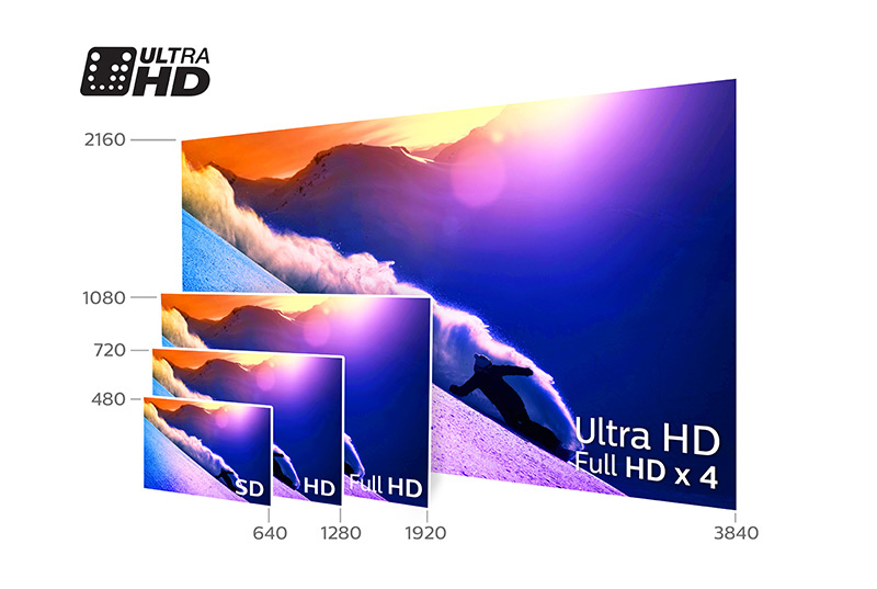 Ultra HD-TV